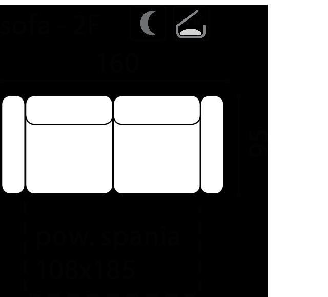 Диван Bono - Gala Collezione - Размери